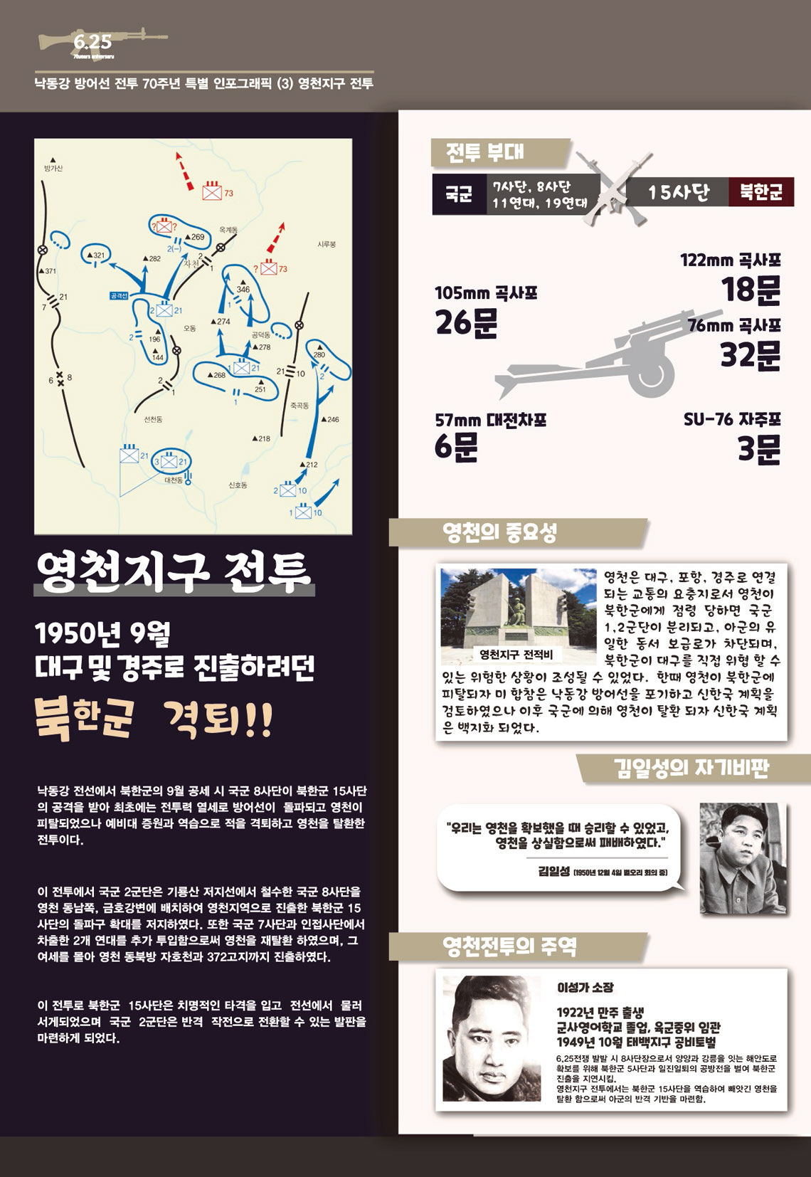 영천지구전투 인포그래픽